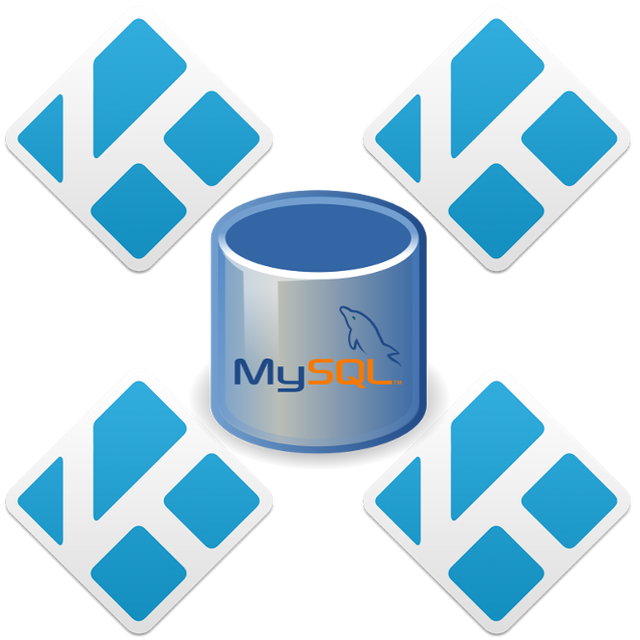 Shared Kodi mySQL database library